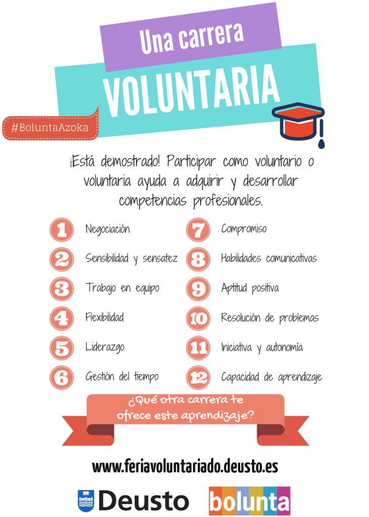 Carrera voluntaria
